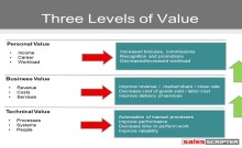 3 Types of Value Propositions