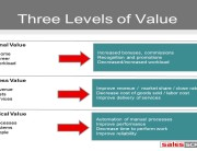 Value Slide